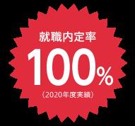 就職内定率100% 2020年度実績
