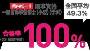 一級小型自動車整備士(小型)の合格率100%