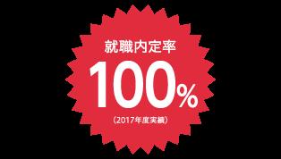 就職内定率H28年度実績100%