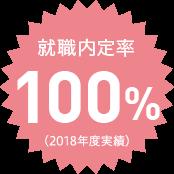 就職内定率H28実績100%
