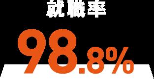 就職率 98.8%