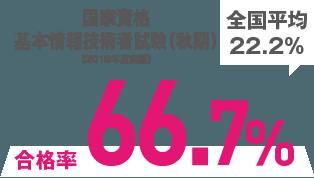 国家資格 基本情報技術者試験合格率60%