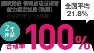 国家資格 情報処理技術者能力認定試験 2年次 合格率100%