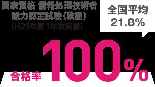 国家資格 情報処理技術者能力認定試験  1年次 合格率100%